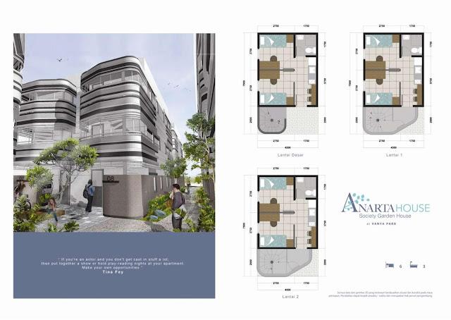 Anarta House units layout