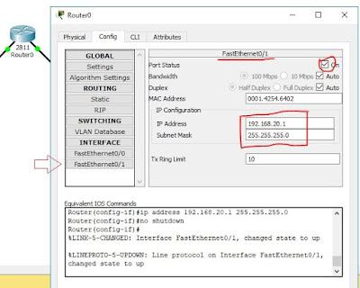 Ip router en Packet Tracer