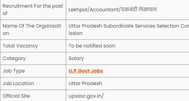 UP Lekhpal Salary