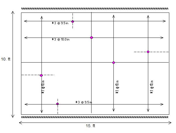 Slab design calculation
