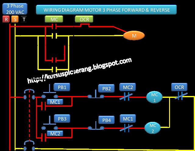 Belajar Wiring Diagram Plc : Wiring rangkaian diagram motor phase privat plc