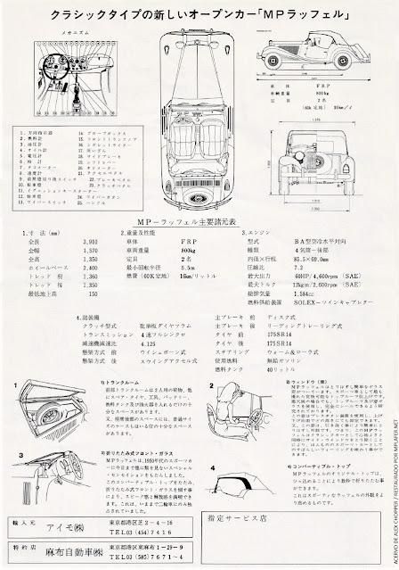Verso do folder promocional do MP Lafer no Japão.