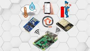 84% off Advanced Home Automation using Raspberry Pi 3