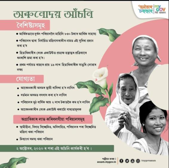 Arunodoi Scheme 2020- Announces By Minister Himanta Biswa Sarma Assam Govt