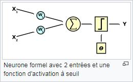 https://fr.wikipedia.org/wiki/Neurone_formel