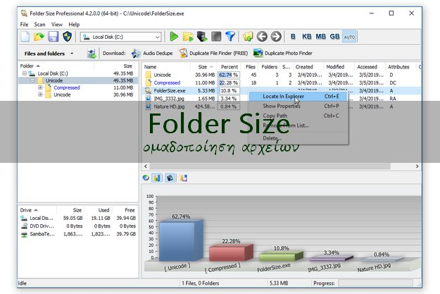 δωρεάν λογισμικό ομαδοποίησης αρχείων ενός υπολογιστή