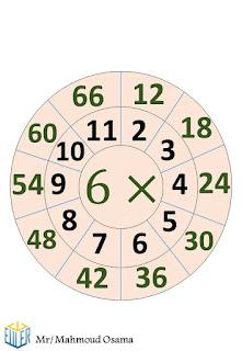 جدول الضرب بشكل مميز جدا يسهل الحفظ علي الطلاب في المرحلة الابتدائية  5