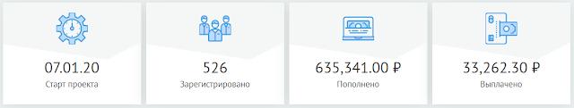 profit-bank.org обзор