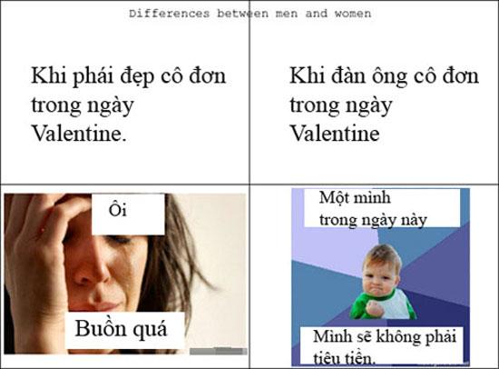 Tranh vui con gái và con trai trong ngày Valentine