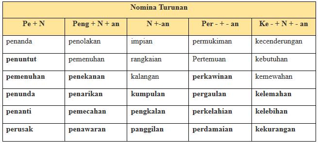 Tugas Bahasa Indonesia Kelas Xi Halaman 68 Kurikulum 2013 Solidar Aslaemi