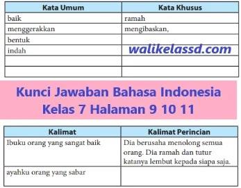 Beberapa prasasti itu antara lain a. Kunci Jawaban Bahasa Indonesia Kelas 7 Halaman 9 10 11 Wali Kelas Sd