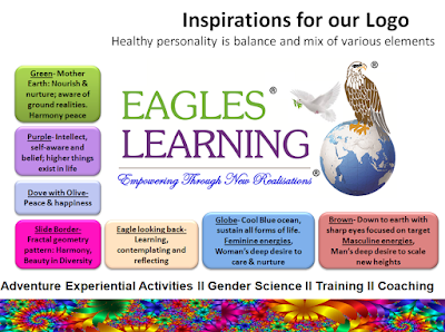 Inspirations for Logo Eagles Learning