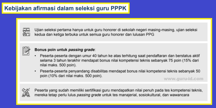 gambar bonus poin untuk passing grade tes pppk 2021