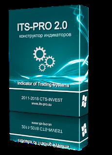 Конструктор индикаторов ITS-PRO для терминала МТ4