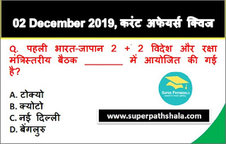 Daily Current Affairs Quiz in Hindi 02 December 2019