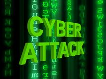 Poor cyber security - Chinese cyber attacks on Indian vaccine development company servers