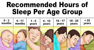 How Many Hours Should You Sleep According To Your Age