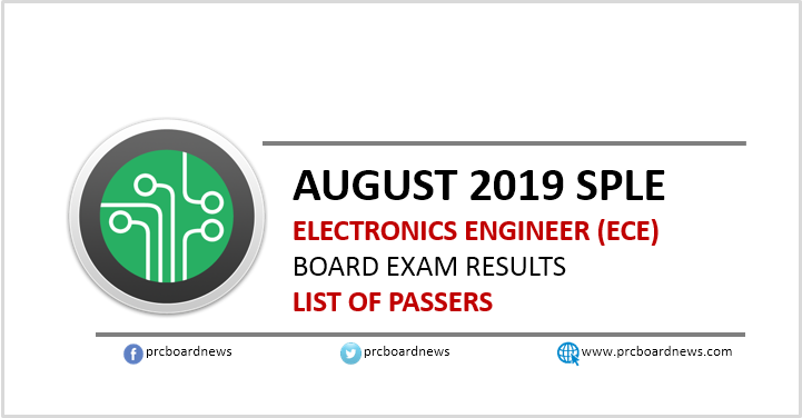 SPLE Result: August 2019 Electronics Engineer ECE board exam list of passers (Middle East)