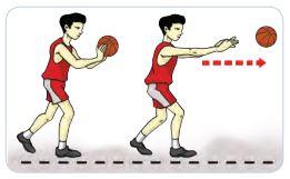 Variasi Keterampilan Teknik Melempar Dan Menangkap Dalam Permainan Bola Basket