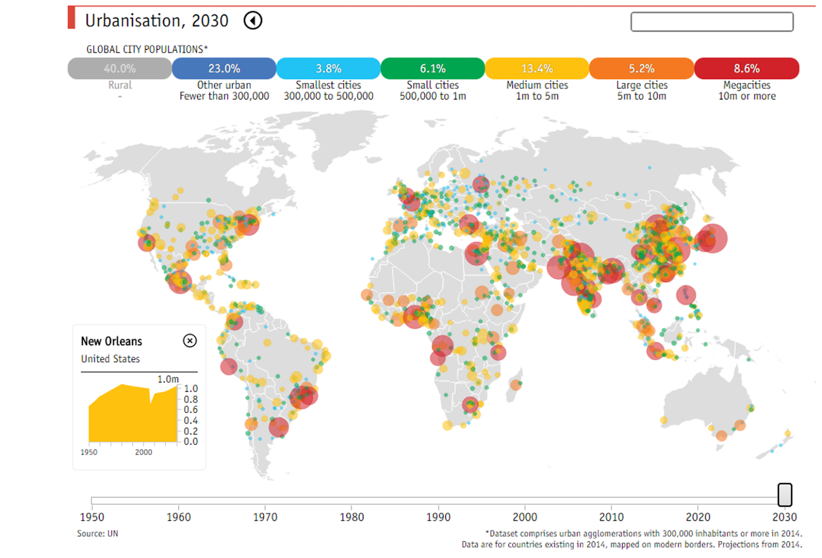 large cities in 2030 the economist