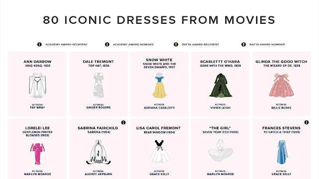 80 Iconic Dresses from Movies That Might Just Inspire Your Next Party Look
