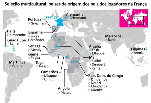 Seleção multicultural países de origem dos pais dos jogadores da França