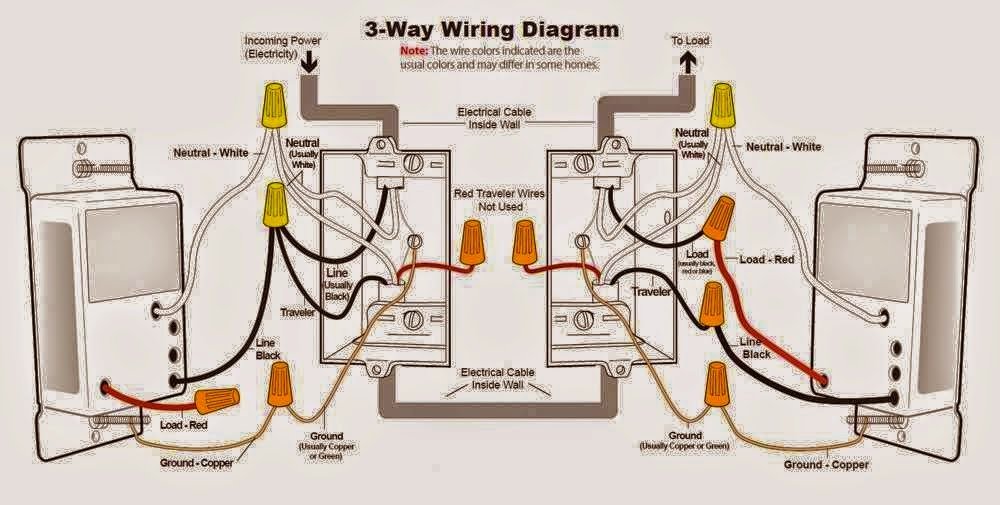 3-way Wiring Diagram