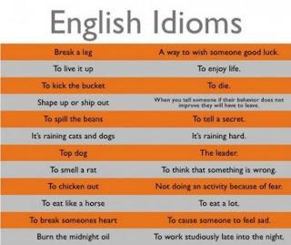 Daftar Idiom Bahasa Inggris Yang Berhubungan Dengan Waktu Dan Kalimat