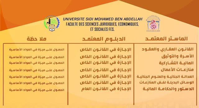 التسجيل في ماستر كلية الحقوق جامعة سيدي محمد بن عبد الله - فاس 2019/2020
