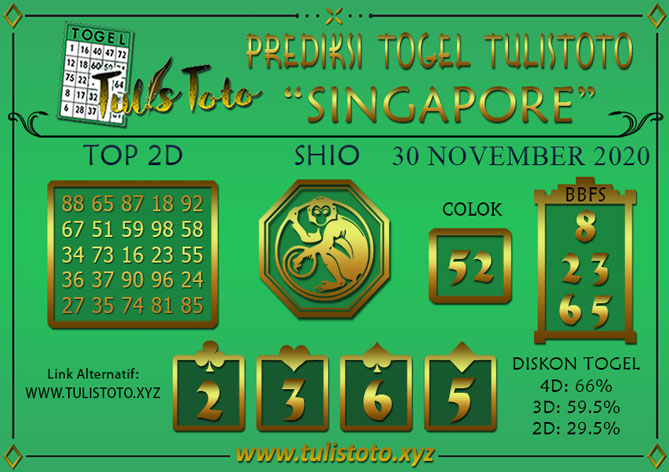 Prediksi Togel SINGAPORE TULISTOTO 30 NOVEMBER 2020