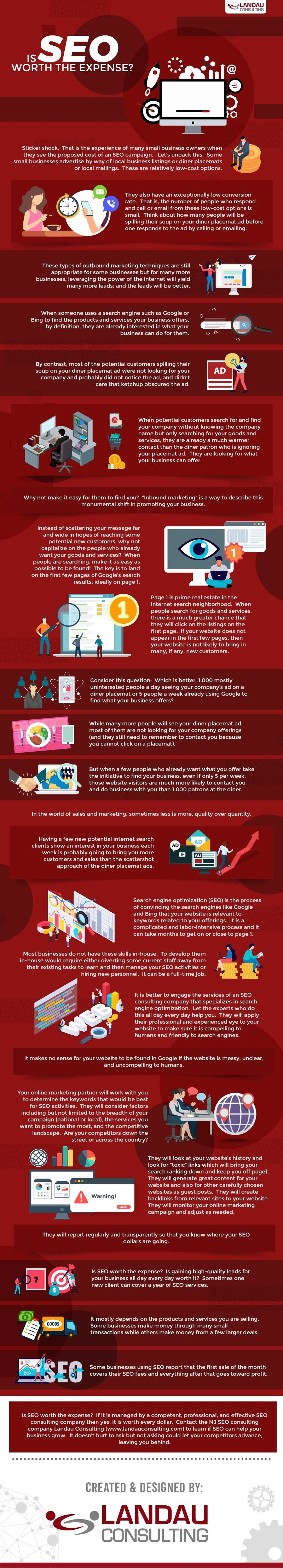 Is SEO Worth the Expense? #infographic