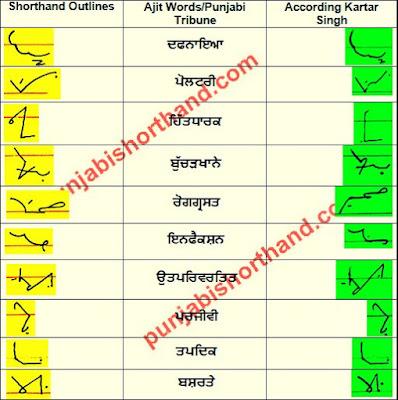 23-january-2021-ajit-tribune-shorthand-outlines