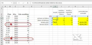 Nueva función COINCIDIRX o XMATCH