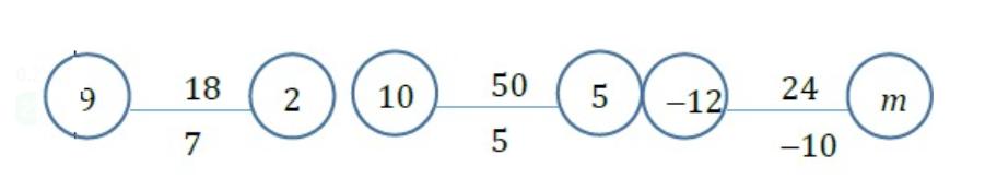 gambar Jawaban Kuis Bilangan Asli, Cacah dan Bulat