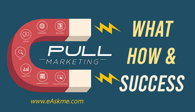 Pull Marketing: Everything that You Must Know Before Using It: eAskme