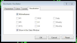 Setting Indikator Stochastic Oscillator