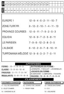 programme quinté Pronostic jeudi 23/09/2021