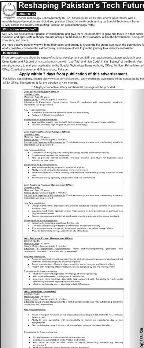 Special Technology Zones Authority (STZA) Jobs 2021 in Pakistan