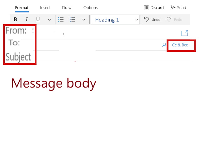 ईमेल क्या है
