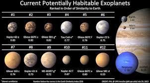 Planet-Planet Yang Mendukung Kehidupan