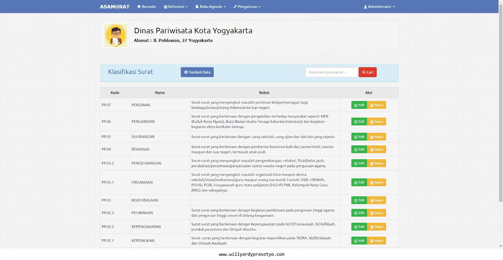 Aplikasi Managemen Surat Berbasis Web (Codeigniter)
