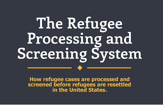 A Close Look at Our Old U.S. Refugee Admissions Program