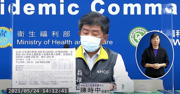 台灣疫情5/24新增339確診及256校正回歸 334本土5境外移入