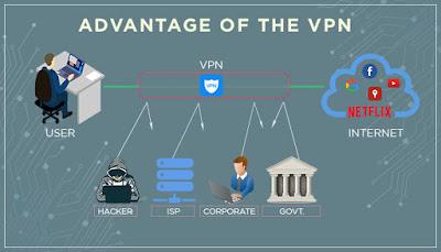 advantage-of-the-VPN