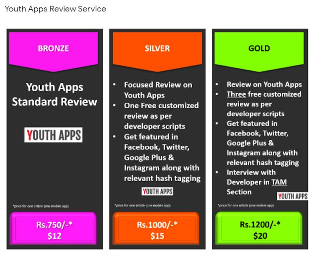 Apps for Review