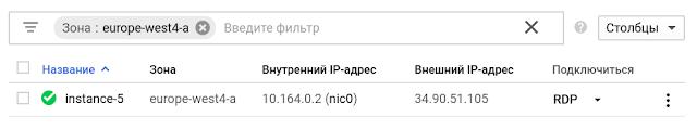 IP-адрес виртуальной машины Compute Engine