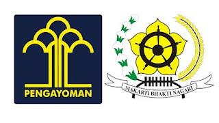 (doc) Contoh Laporan AKTUALISASI DAN HABITUASI LATSAR CASN/CPNS KEMENKUMHAM