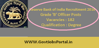 Reserve Bank of India Recruitment 2016