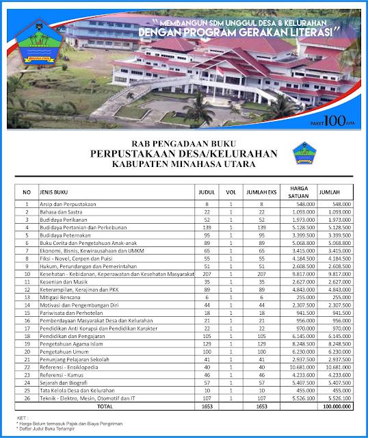 Contoh RAB Pengadaan Buku Desa Kabupaten Minahasa Utara Provinsi Sulawesi Utara Paket 100 Juta