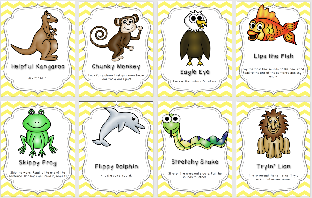 Reading Strategy Mini Posters {Guided Reading ... |Kindergarten Reading Strategies Poster